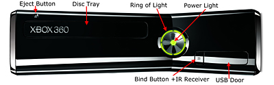 Capture Gameplay From Xbox One Or Xbox With Av Io Hd further H Slim moreover Vga Pinout furthermore H Slim in addition Console Anatomy Front. on xbox 360 console diagram connections